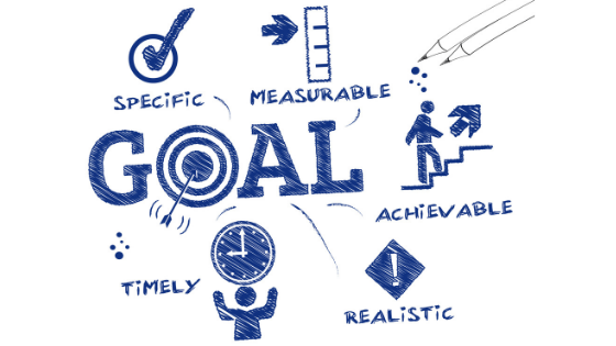 Set measurable goals